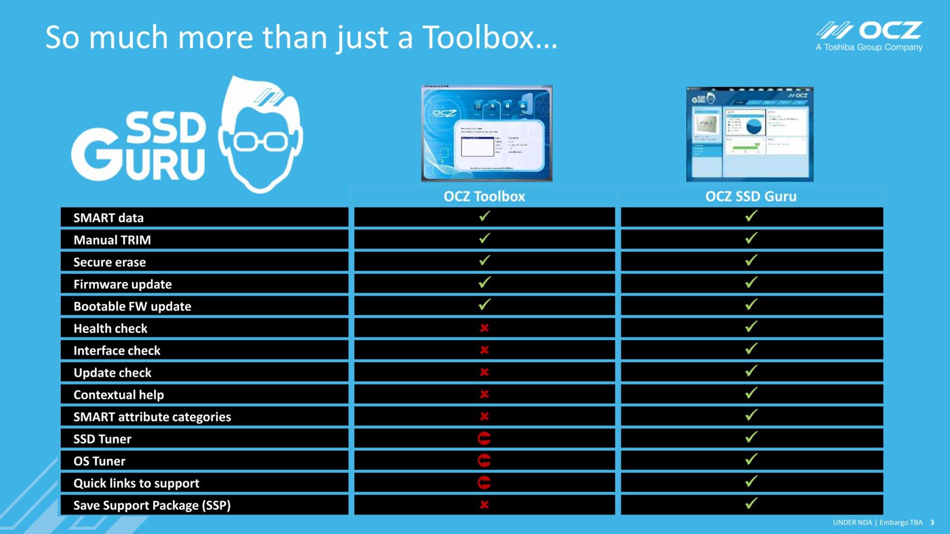 OCZ SSD Guru versus OCZ Toolbox