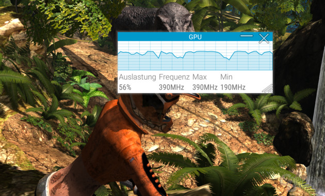 Auch unter dauerhafter Volllast sinkt der Takt nicht unter 390 MHz