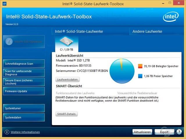Nicht einmal Intels SSD Toolbox kennt die SSD 750 richtig