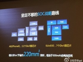 Blockdiagramm des Apple A8 und des HiSilicon Kirin 930