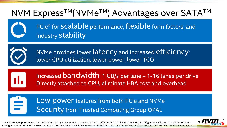 Vorteile von NVM Express gegenüber SATA