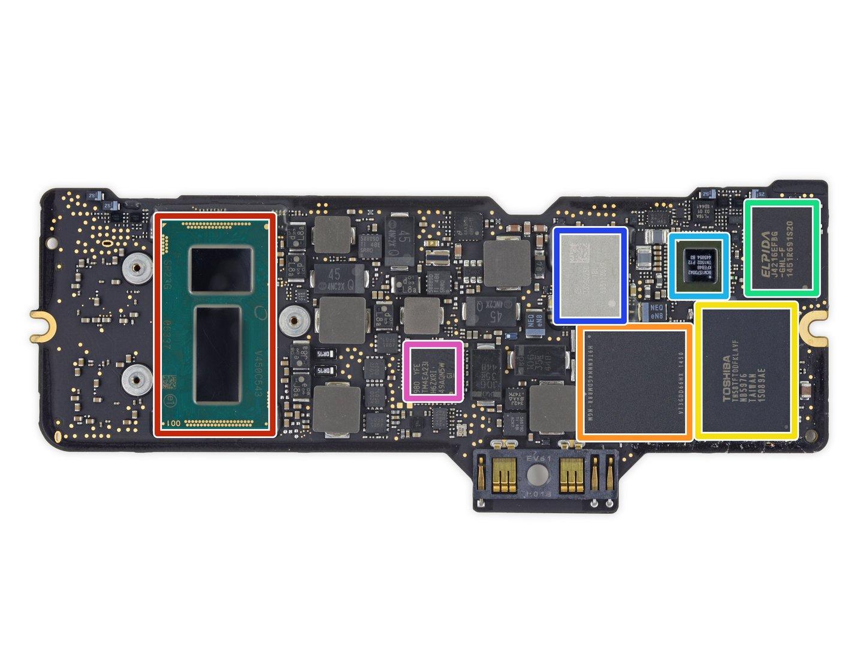 Der Chip mit Cache und Controller (orange) und der Speicher (gelb)