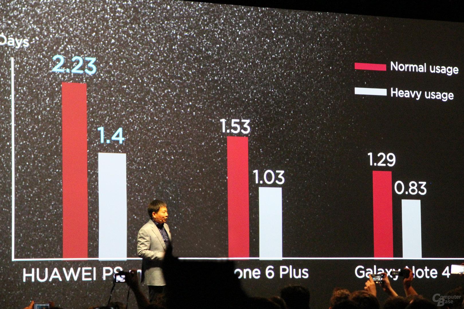 Richard Yu bei der Vorstellung des Huawei P8 Max