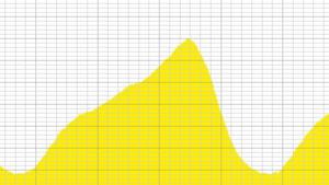 Internetknoten: DE-CIX erreicht erstmals über 4 Tbit/s Datendurchsatz