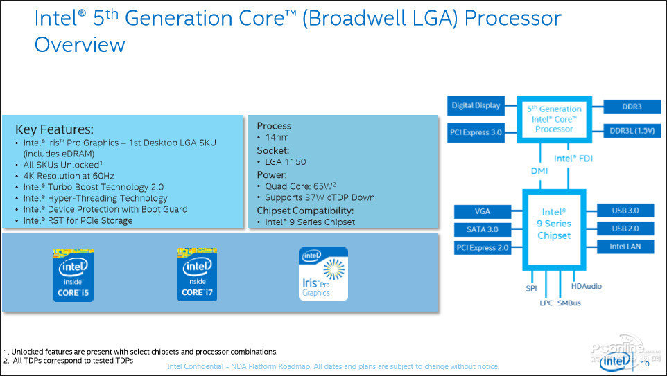 Intel Broadwell für den Desktop