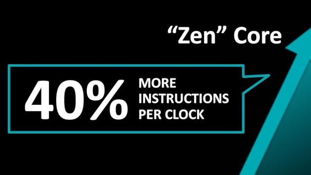 Zen: AMDs neue CPU-Architektur mit 40Prozent mehr IPC