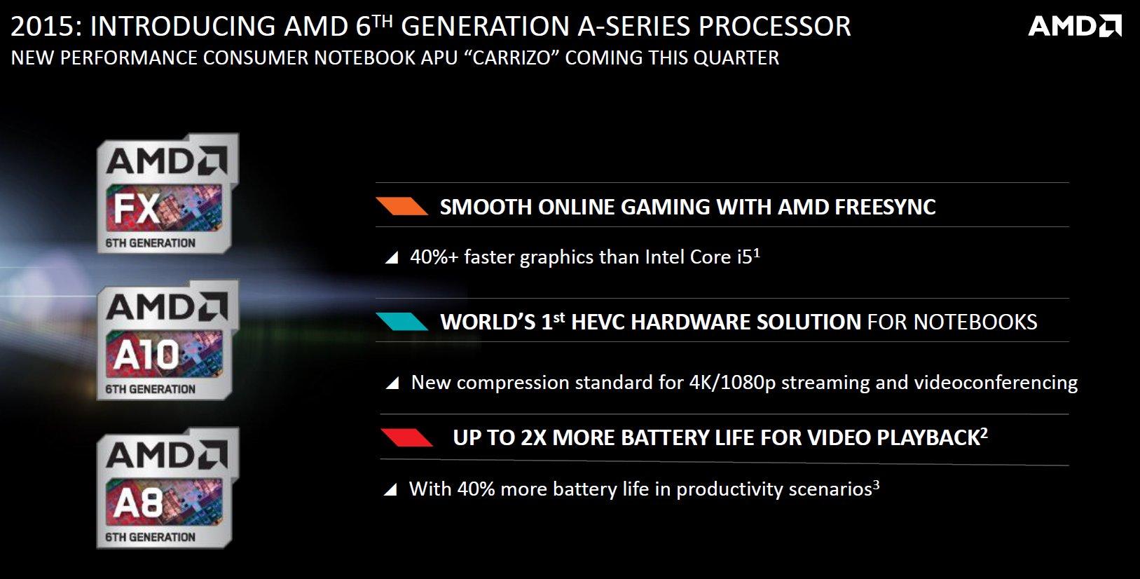 AMD Carrizo als sechste APU-Generation
