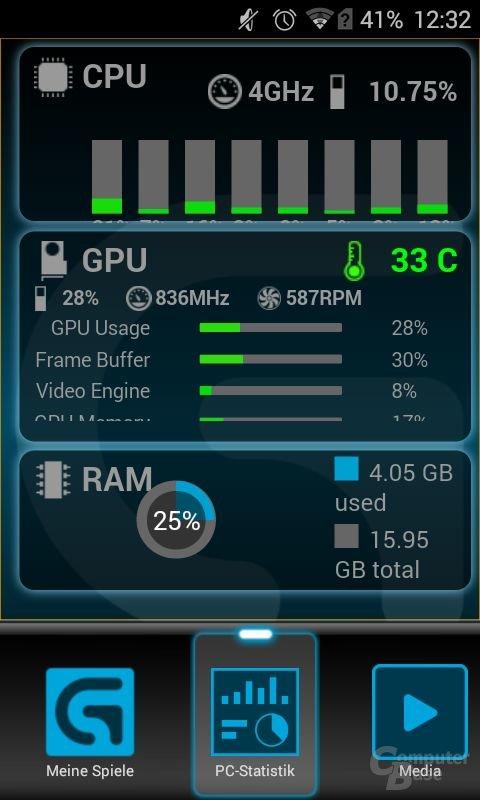 Die Systeminformationen skalieren nicht mit geringer Auflösung von 800 x 480 Pixeln