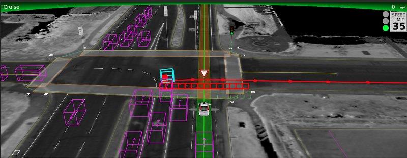 Google Self Driving Car: Prognostizierter Weg eines Fahrrades