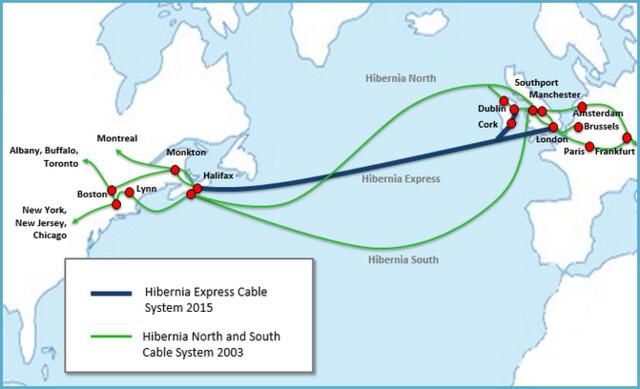 Hibernia Express