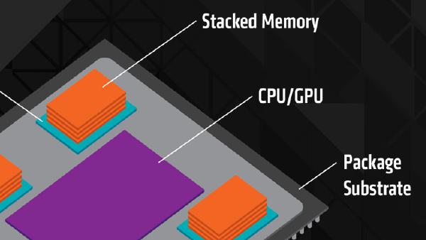 Radeon R9 390(X): AMD spricht über den HBM-Grafikspeicher von Fiji