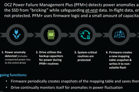 Power Failure Management (PFM+)
