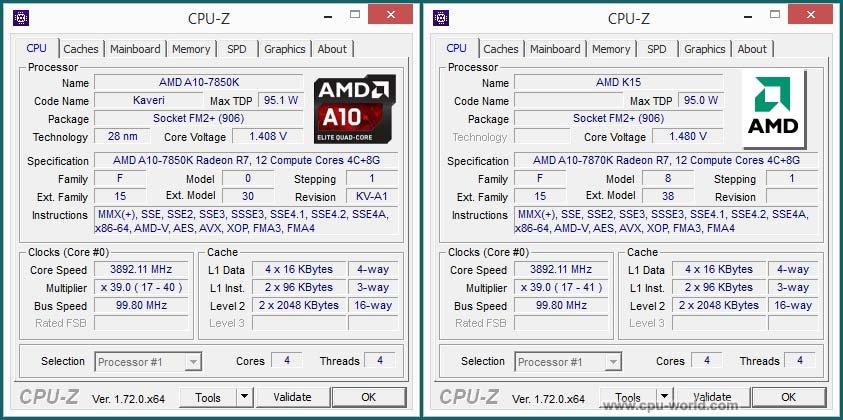 CPU-Z vom 7850K vs. 7870K
