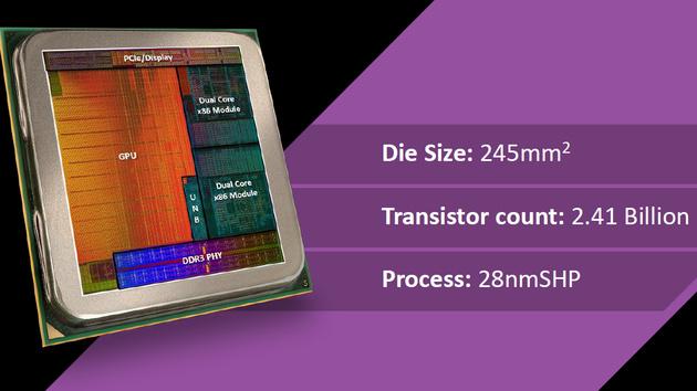 Kaveri Refresh: Neue AMD-Prozessoren mit Radeon-Grafik ab 28. Mai