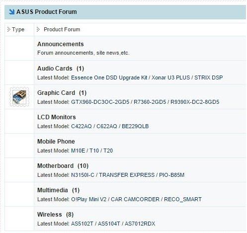 Asus Radeon R9 390X 8 GB als neues Modell