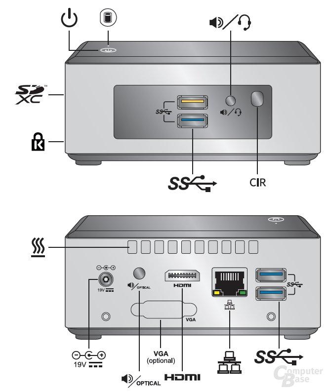Anschlüsse der Intel NUC mit Braswell
