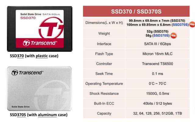 Unterschiede zwischen SSD370S und SSD370