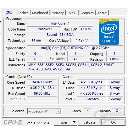 Intel Core i7-5700HQ im maximalen Turbo-Takt
