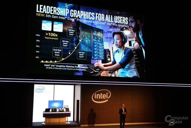 Enthüllung der neuen Broadwell-CPUs mit Iris Pro 6200 zur Computex 2015