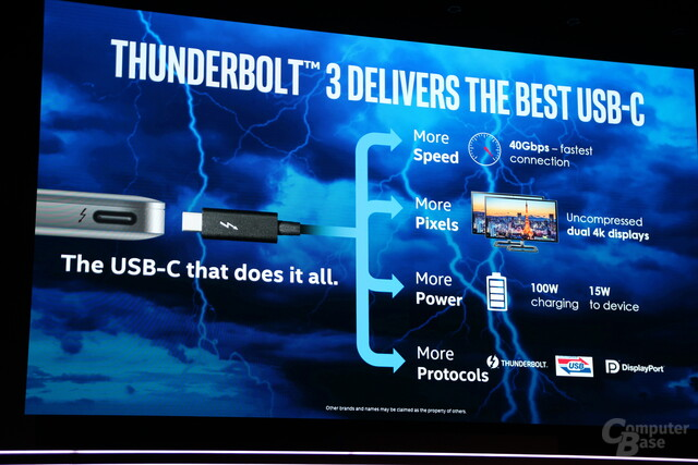 Thunderbolt 3 goes USB Typ C