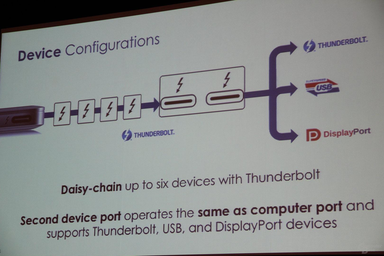 Intel Thunderbolt 3 – Briefing zur Computex 2015
