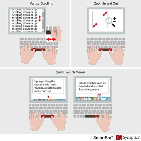 Anwendungsbeispiele der Synaptics SmartBar