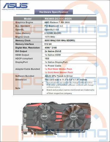 Spezifikationen der Asus Radeon R9 390X
