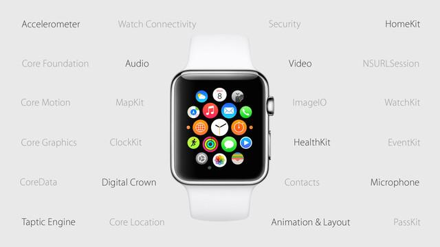 watchOS 2 gibt Entwicklern mehr Zugriff auf die Hardware