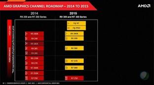 AMD Radeon 300 auf unbestätigter Roadmap