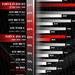 AMD Radeon Fury X: Fiji XT im 3DMark auf Augenhöhe mit GTX Titan X