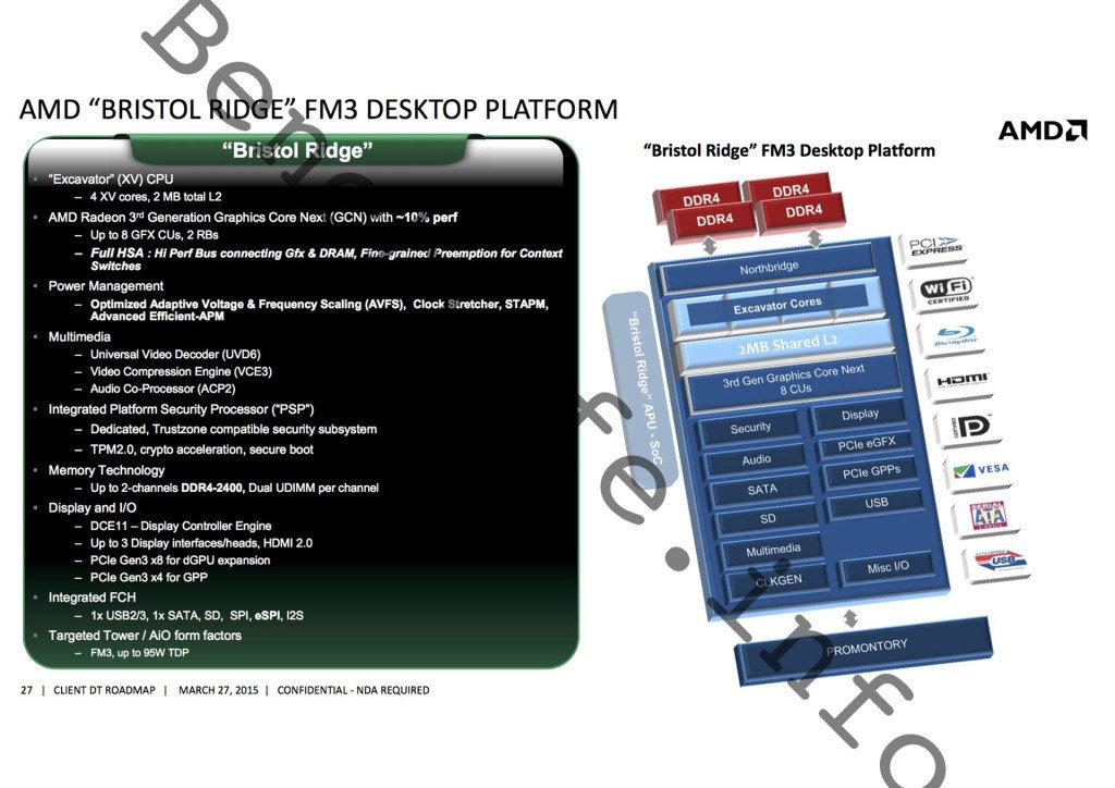 AMD Bristol Ridge: technische Details