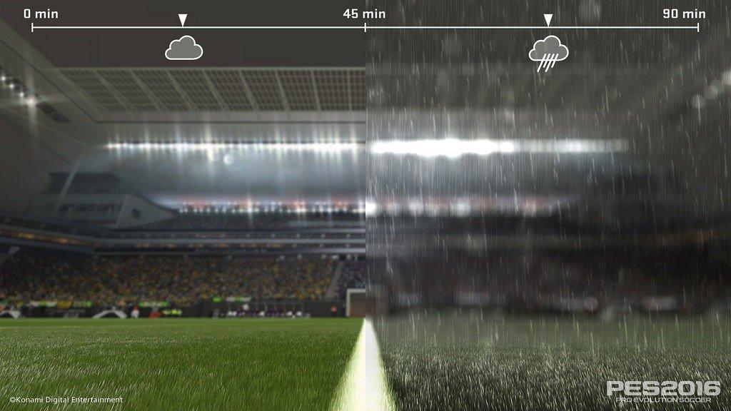 PES 2016 – Das Wettersystem