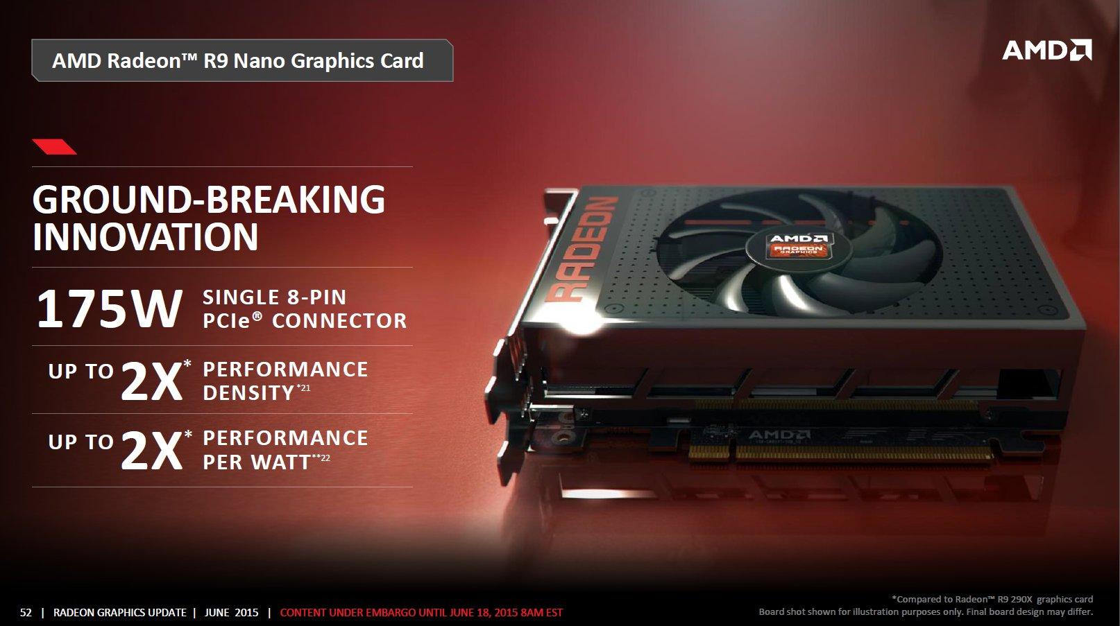 AMD Radeon R9 (Fury) Nano