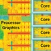 Intel-Prozessoren: Kaby Lake folgt Skylake als dritte 14-nm-CPU-Serie