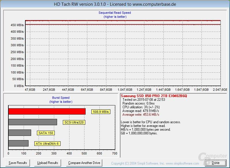 Samsung 850 Pro 2TB in HD Tach