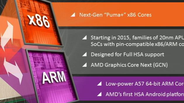 AMD: 20 nm wird übersprungen, Aktie fällt nach Umsatzwarnung