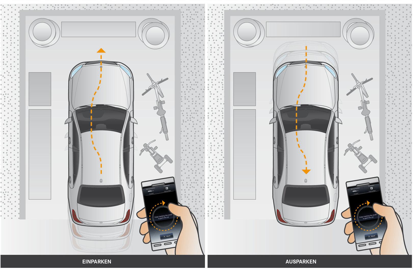 Schaubild für das Parken per Smartphone im Explore-Modus