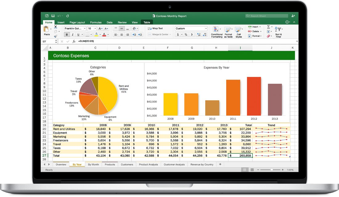 Office 2016 für Mac – Excel