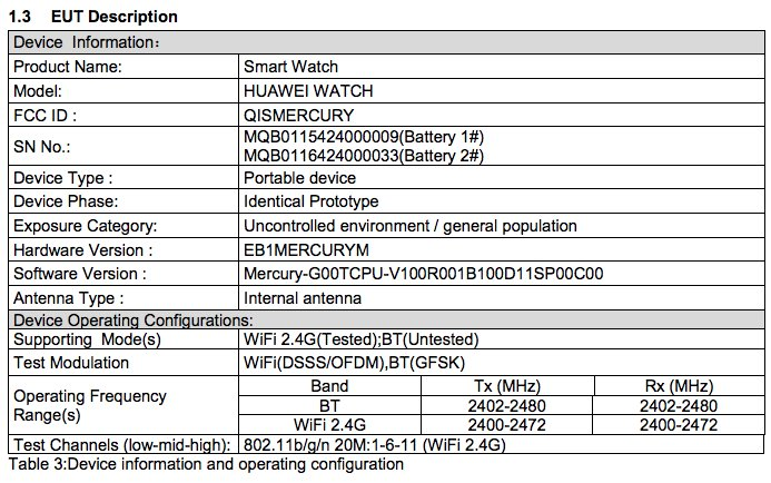 Huawei Watch bei der FCC