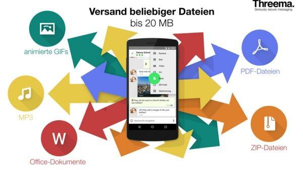 Threema Version 2.4: Anhänge von bis zu 20 MB vorerst nur für Android
