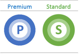 Cortana-Klassifizierung in Premium und Standard
