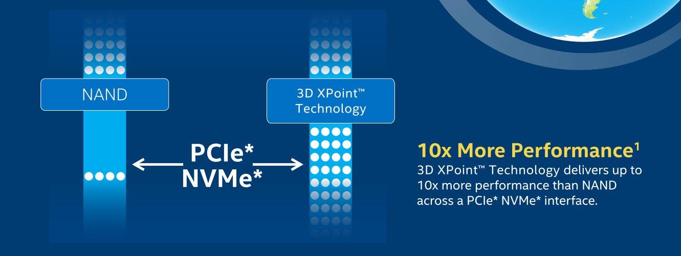 NAND vs. 3D XPoint über PCIe