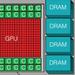 AMD: Exascale-Vision mit 32 Kernen, GPU und Stacked DRAM