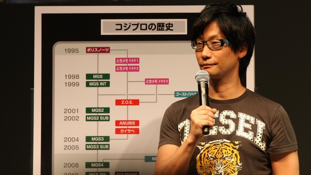 Konami: Hideo Kojima angeblich nach Budgetüberschreitung entlassen