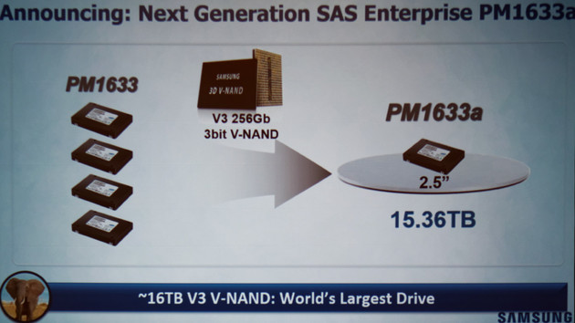 SSD mit knapp 16 TB: Samsung PM1633a