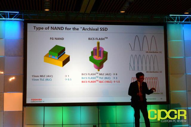 QLC dank 3D-Technik haltbarer als 2D-MLC