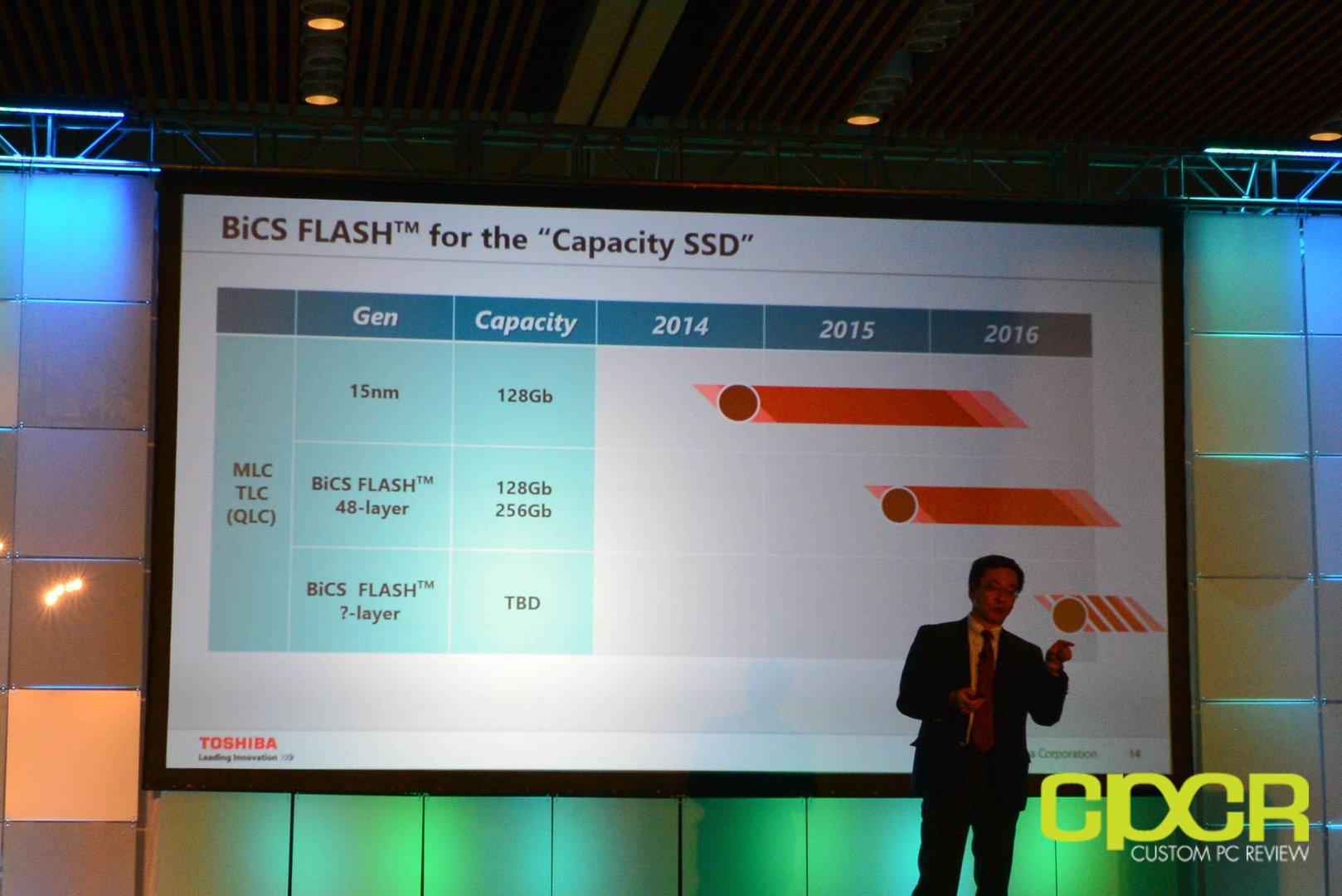 Toshiba BiCS Flash mit 4 Bit (QLC) auf Roadmap