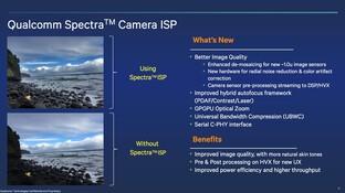 Spectra ISP