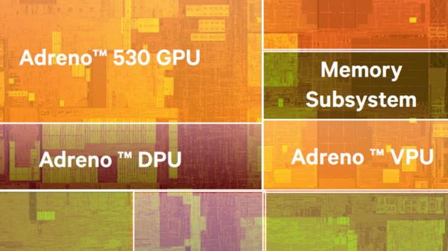 Snapdragon 820: Fokus auf Leistung, Effizienz und Fotoaufnahmen