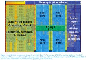 Aufbau des Intel Core i7-6700K